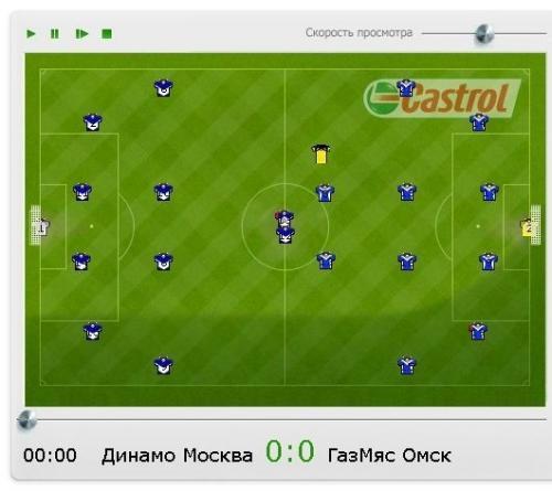 Секреты футбольной игры 11x11