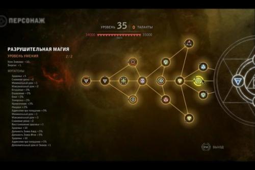 Как использовать мутагены в Ведьмак 2